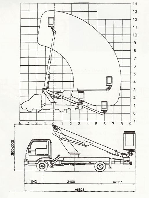 Nacelles sur porteur VL de 13 à 20 m | Nacelles